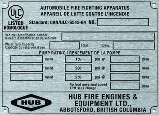 2015-03-01 Demystifying the UL Plate - Fire Notes