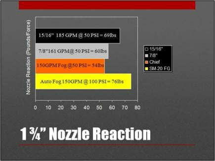 Nozzle Reaction 1 3-4 Reaction.jpg