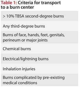 Scorched Skin - Prehospital Burn Management Transport Criteria.jpg