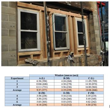 Ventilation Factors You Cannot Control Window Failure.jpg